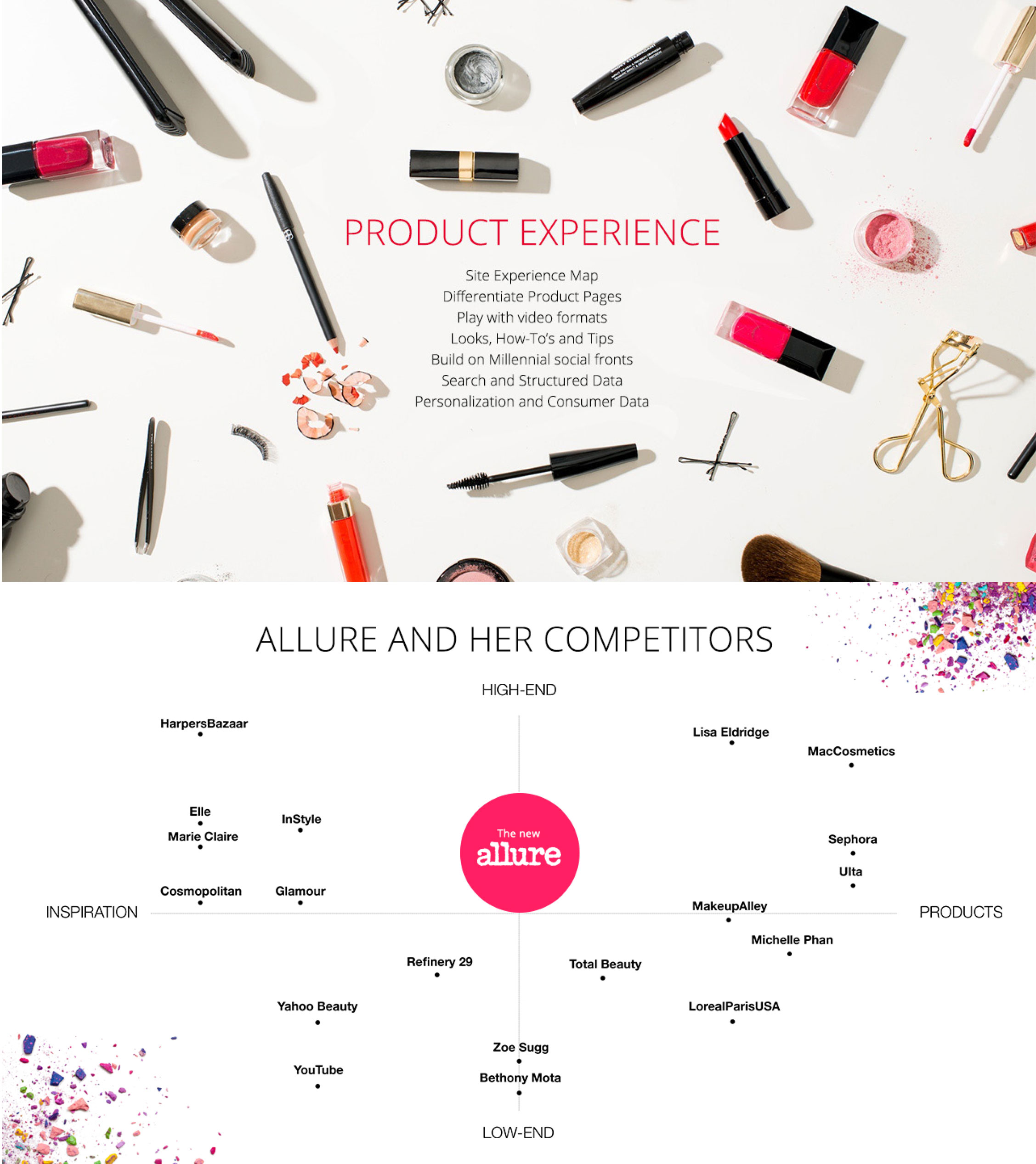 allure_new_product_1